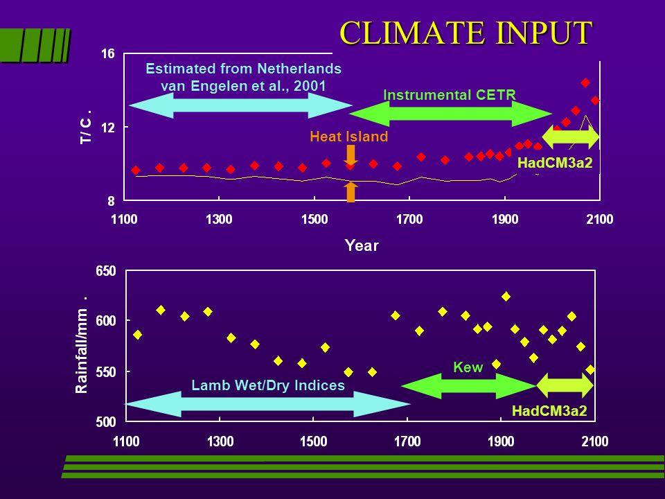 CLIMATE INPUT Estimated from Netherlands van Engelen et al., 2001 Instrumental CETR HadCM3a2 Lamb Wet/Dry Indices Kew Heat Island