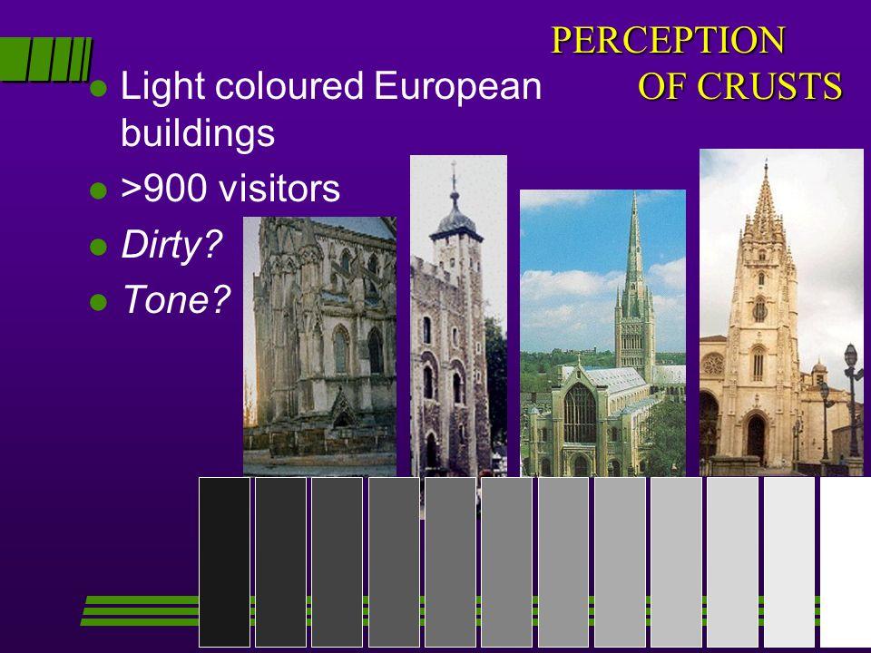 PERCEPTION OF CRUSTS l Light coloured European buildings l >900 visitors l Dirty? l Tone? 178910111234562