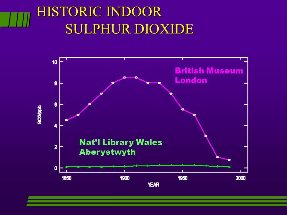 HISTORIC INDOOR SULPHUR DIOXIDE British Museum London Natl Library Wales Aberystwyth