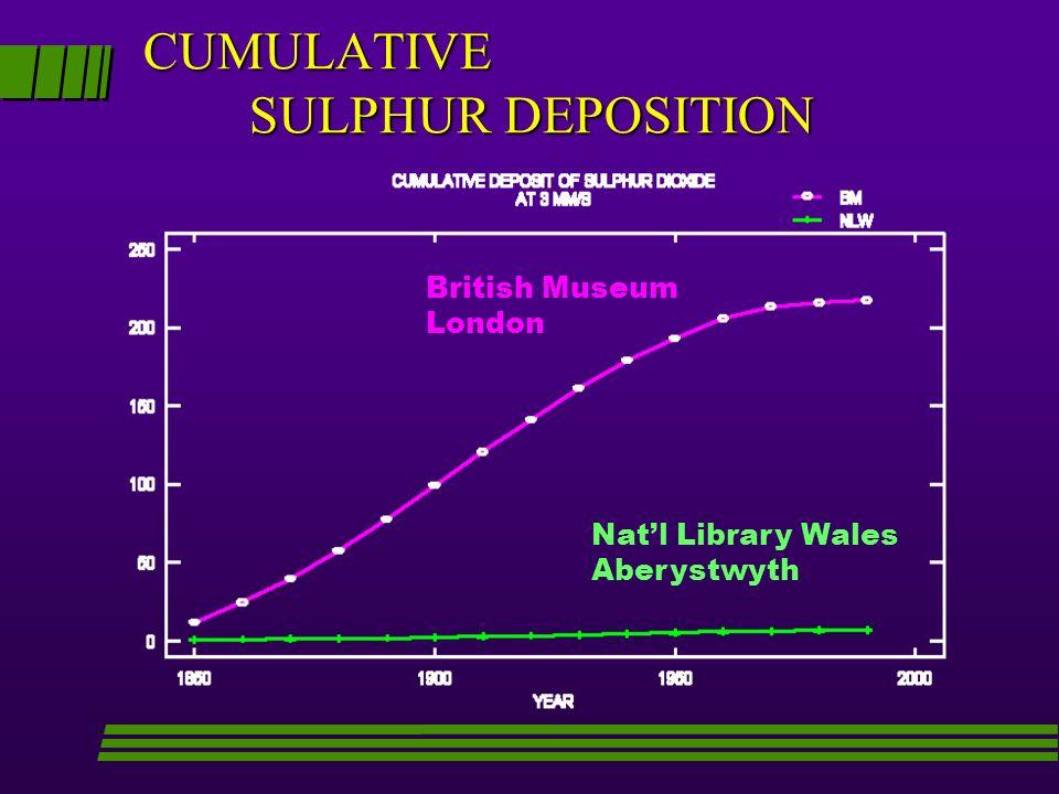 CUMULATIVE SULPHUR DEPOSITION British Museum London Natl Library Wales Aberystwyth