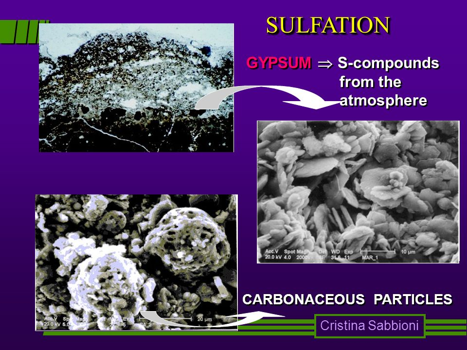 SULFATIONSULFATION GYPSUM S-compounds from the atmosphere CARBONACEOUS PARTICLES Cristina Sabbioni