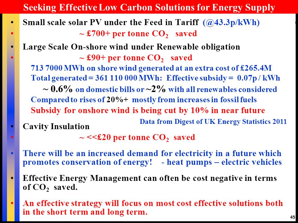 45 Seeking Effective Low Carbon Solutions for Energy Supply Small scale solar PV under the Feed in Tariff (@43.3p/kWh) ~ £700+ per tonne CO 2 saved Large Scale On-shore wind under Renewable obligation ~ £90+ per tonne CO 2 saved 713 7000 MWh on shore wind generated at an extra cost of £265.4M Total generated = 361 110 000 MWh: Effective subsidy = 0.07p / kWh ~ 0.6% on domestic bills or ~2% with all renewables considered Compared to rises of 20%+ mostly from increases in fossil fuels Subsidy for onshore wind is being cut by 10% in near future Cavity Insulation ~ <<£20 per tonne CO 2 saved There will be an increased demand for electricity in a future which promotes conservation of energy.