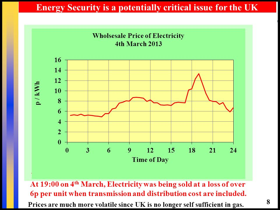 8 Energy Security is a potentially critical issue for the UK Prices are much more volatile since UK is no longer self sufficient in gas.