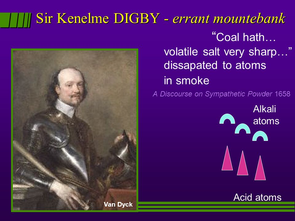 Sir Kenelme DIGBY - errant mountebank Coal hath… volatile salt very sharp… dissapated to atoms in smoke A Discourse on Sympathetic Powder 1658 Acid at