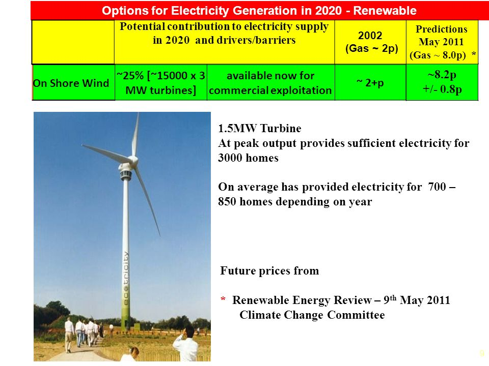 9 Options for Electricity Generation in 2020 - Renewable Future prices from * Renewable Energy Review – 9 th May 2011 Climate Change Committee 1.5MW T