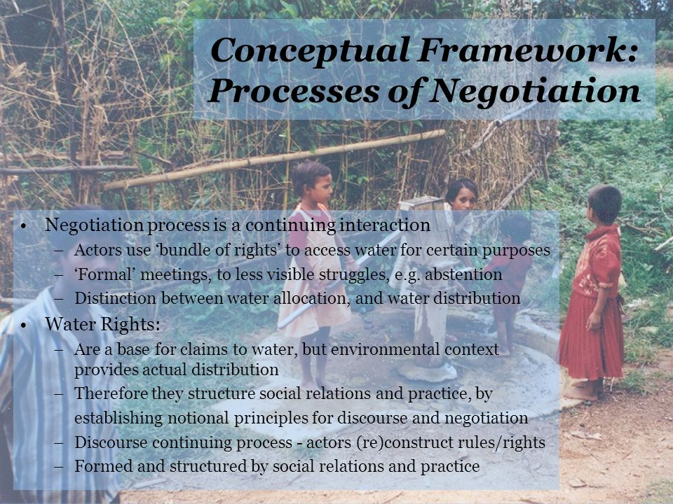 Conceptual Framework: Processes of Negotiation Negotiation process is a continuing interaction –Actors use bundle of rights to access water for certain purposes –Formal meetings, to less visible struggles, e.g.