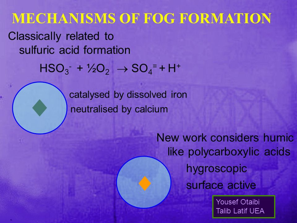 MECHANISMS OF FOG FORMATION Classically related to sulfuric acid formation HSO 3 - + ½O 2 SO 4 = + H + catalysed by dissolved iron neutralised by calcium New work considers humic like polycarboxylic acids hygroscopic surface active Yousef Otaibi Talib Latif UEA