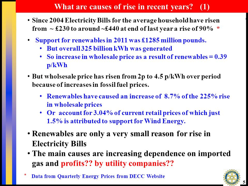 5 What are causes of rise in recent years.
