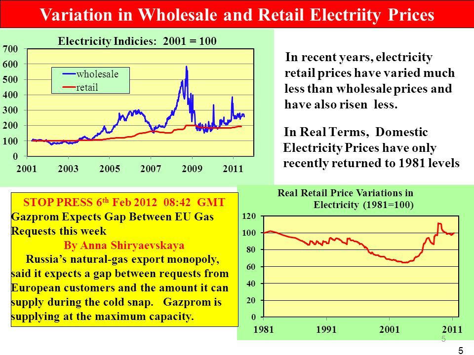 In recent years, electricity retail prices have varied much less than wholesale prices and have also risen less. 5 Variation in Wholesale and Retail E
