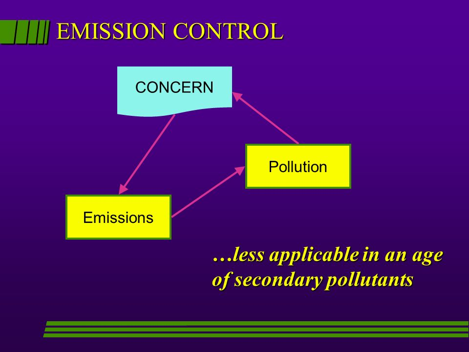 EMISSION CONTROL Emissions Pollution CONCERN …less applicable in an age of secondary pollutants