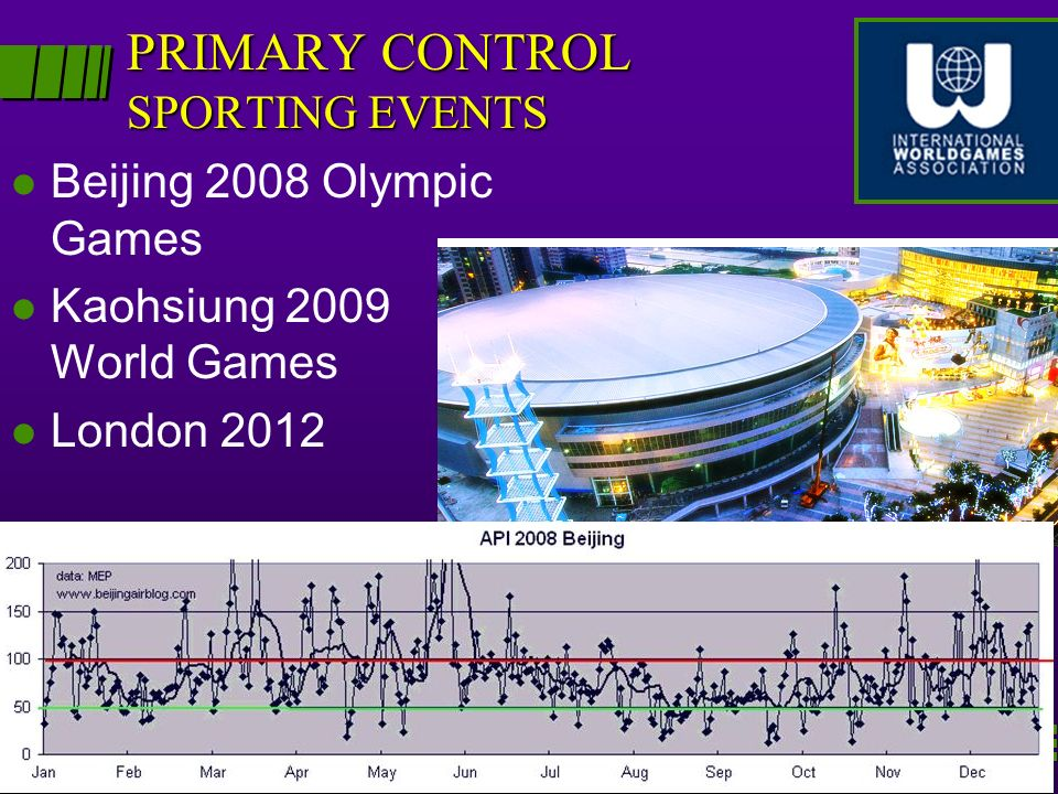 PRIMARY CONTROL SPORTING EVENTS l Beijing 2008 Olympic Games l Kaohsiung 2009 World Games l London 2012