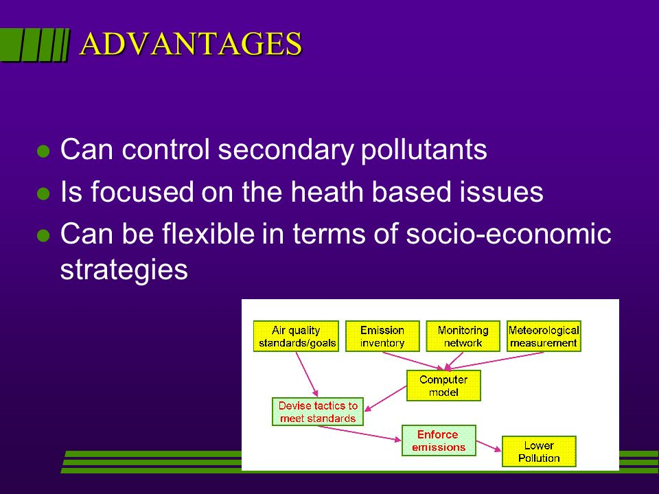 ADVANTAGES l Can control secondary pollutants l Is focused on the heath based issues l Can be flexible in terms of socio-economic strategies