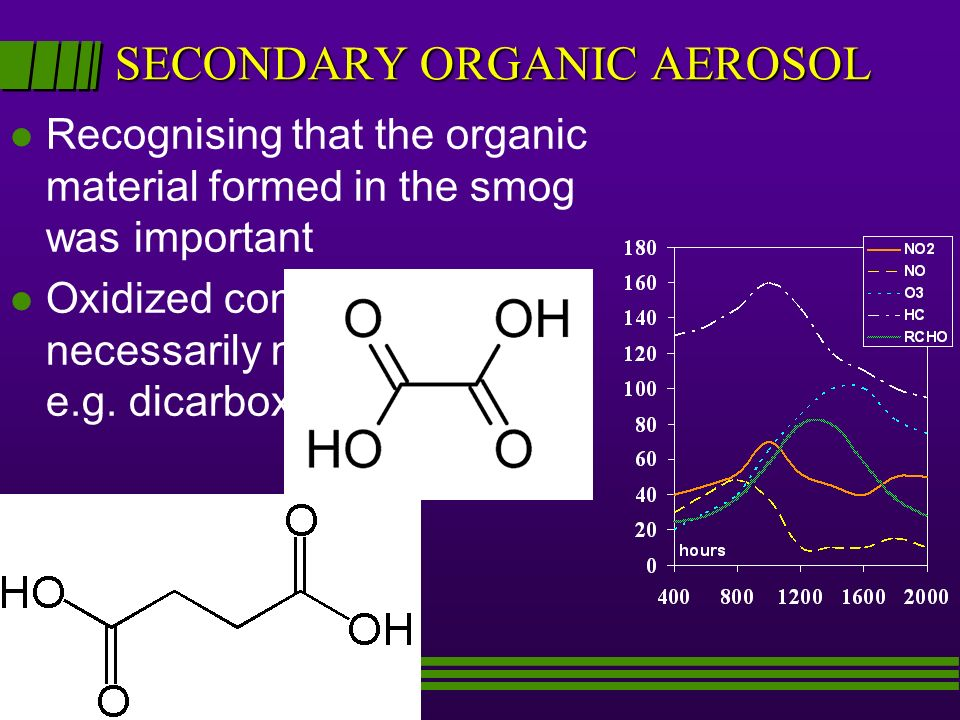SECONDARY ORGANIC AEROSOL l Recognising that the organic material formed in the smog was important l Oxidized compounds, but necessarily non volatile – e.g.