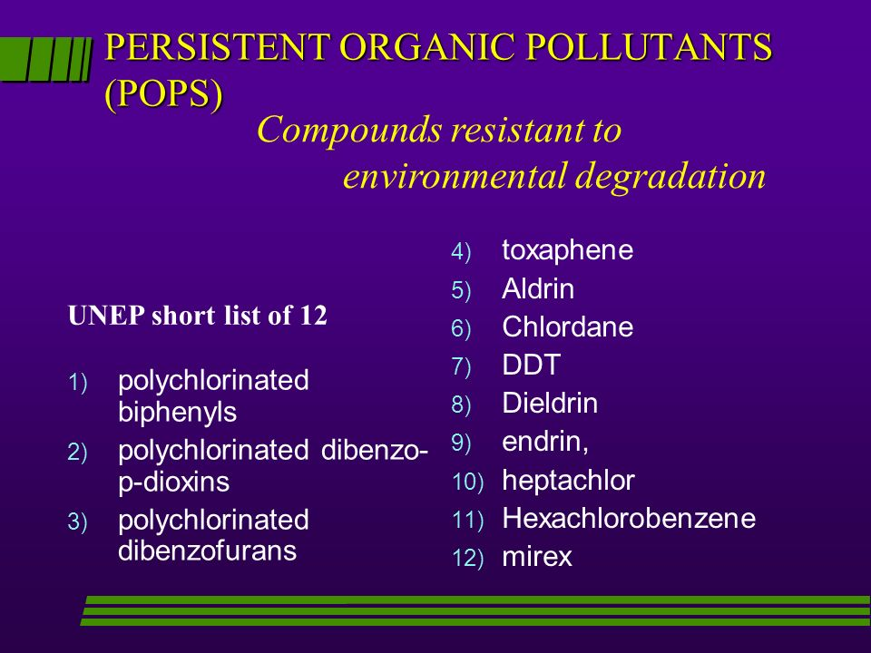 PERSISTENT ORGANIC POLLUTANTS (POPS) 4) toxaphene 5) Aldrin 6) Chlordane 7) DDT 8) Dieldrin 9) endrin, 10) heptachlor 11) Hexachlorobenzene 12) mirex 1) polychlorinated biphenyls 2) polychlorinated dibenzo- p-dioxins 3) polychlorinated dibenzofurans UNEP short list of 12 Compounds resistant to environmental degradation