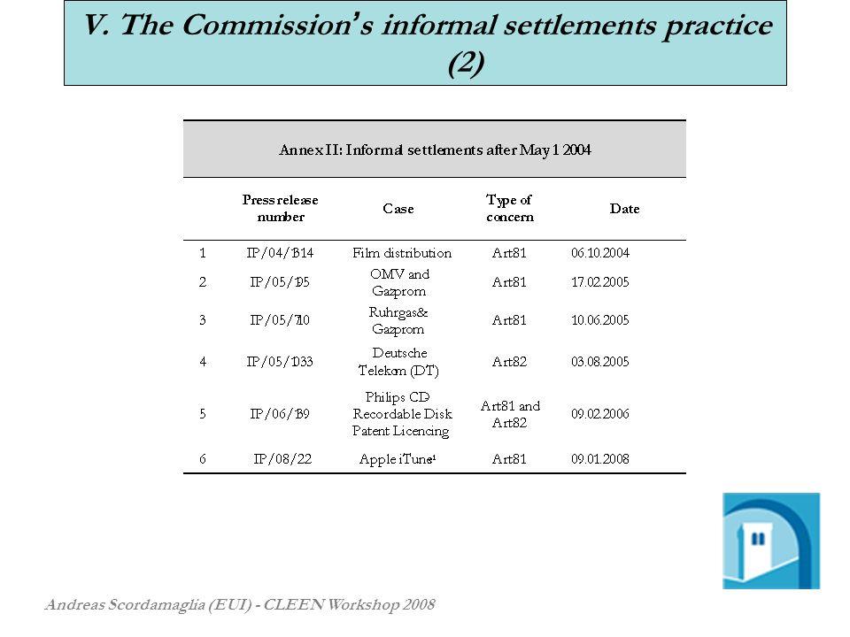 V. The Commission s informal settlements practice (2) Andreas Scordamaglia (EUI) - CLEEN Workshop 2008