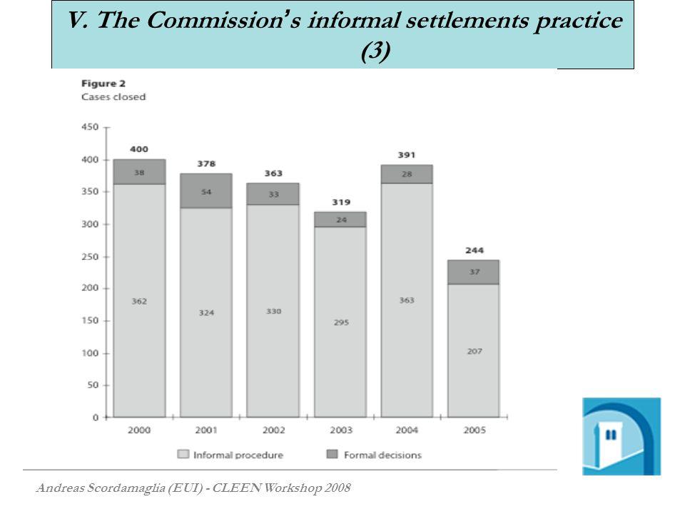 V. The Commission s informal settlements practice (3) Andreas Scordamaglia (EUI) - CLEEN Workshop 2008