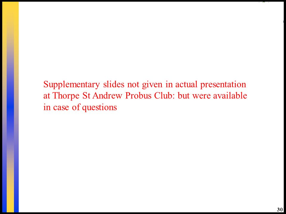30 Supplementary slides not given in actual presentation at Thorpe St Andrew Probus Club: but were available in case of questions