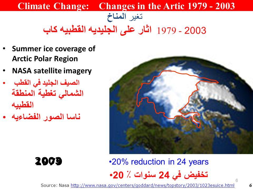 6 1979 2003 Climate Change: Changes in the Artic 1979 - 2003 Summer ice coverage of Arctic Polar Region NASA satellite imagery الصيف الجليد في القطب الشمالي تغطية المنطقة القطبيه ناسا الصور الفضاءيه Source: Nasa http://www.nasa.gov/centers/goddard/news/topstory/2003/1023esuice.htmlhttp://www.nasa.gov/centers/goddard/news/topstory/2003/1023esuice.html 20% reduction in 24 years 20 ٪ تخفيض في 24 سنوات تغير المناخ اثار على الجليديه القطبيه كاب 1979 - 2003 6 6
