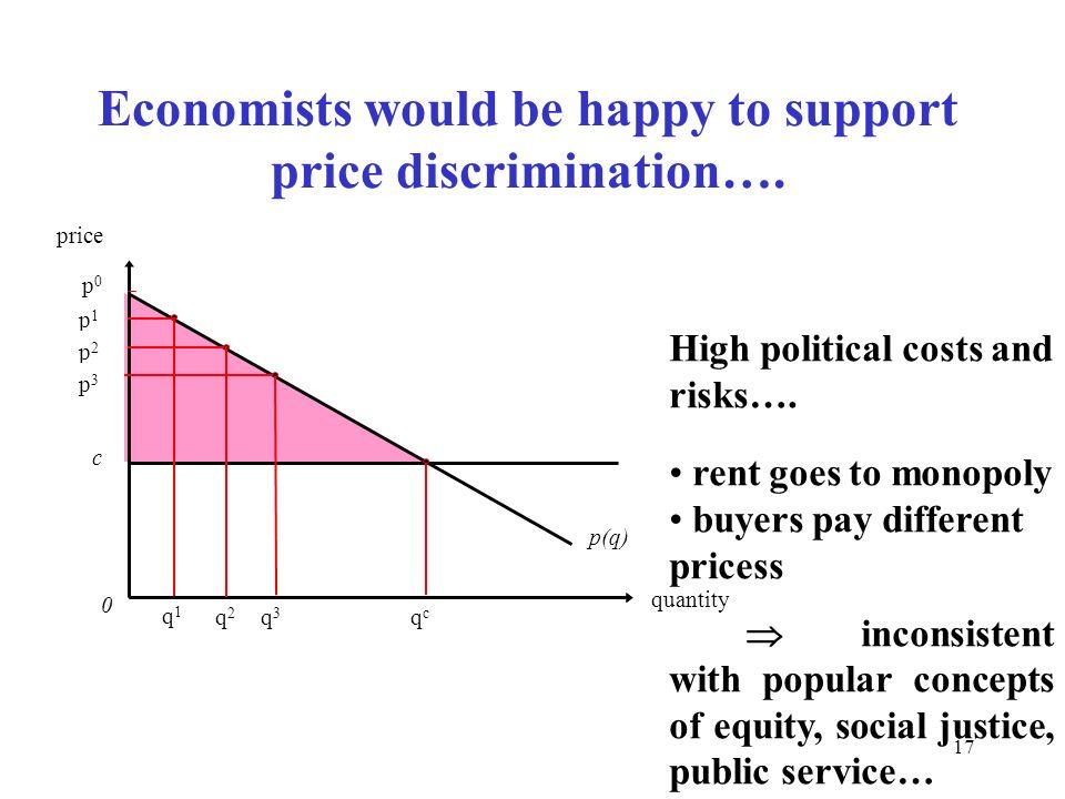 17 qcqc q3q3 q2q2 q1q1 Economists would be happy to support price discrimination….