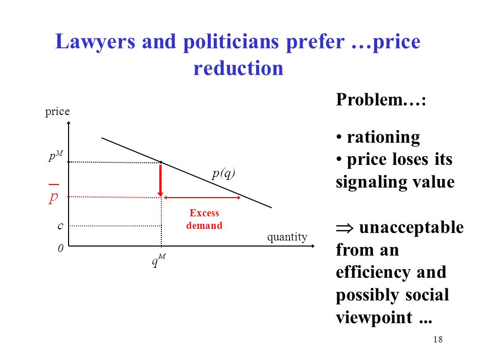 18 Lawyers and politicians prefer …price reduction c p(q) pMpM price quantity 0 Excess demand Problem… : rationing price loses its signaling value una