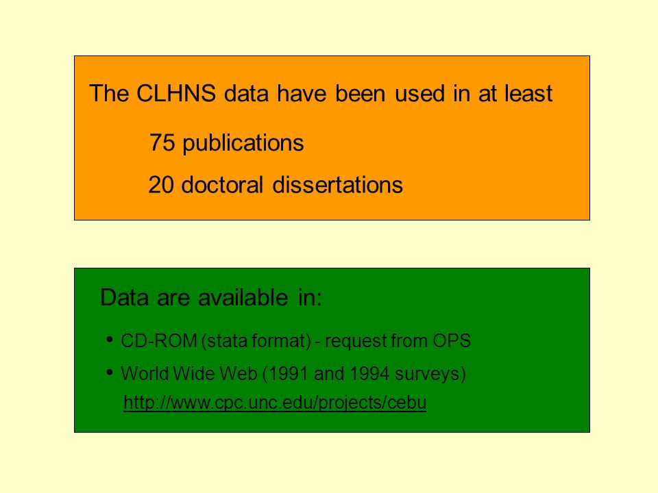 The CLHNS data have been used in at least 75 publications 20 doctoral dissertations Data are available in: CD-ROM (stata format) - request from OPS World Wide Web (1991 and 1994 surveys) http://www.cpc.unc.edu/projects/cebu