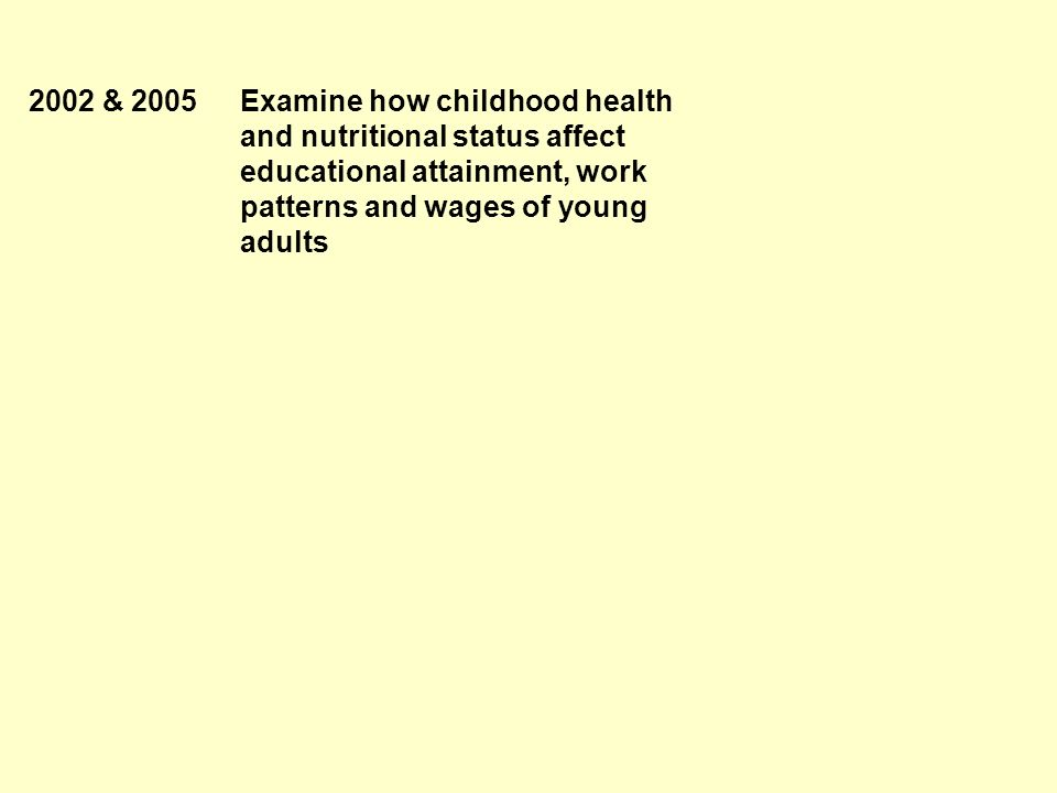 2002 & 2005 Examine how childhood health and nutritional status affect educational attainment, work patterns and wages of young adults