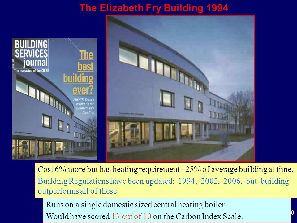 6 The Elizabeth Fry Building 1994 8 Cost 6% more but has heating requirement ~25% of average building at time.