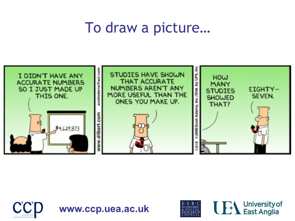 To draw a picture…