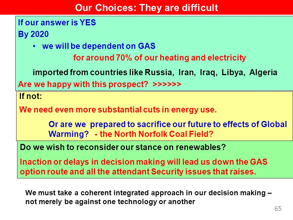 65 Our Choices: They are difficult If our answer is YES By 2020 we will be dependent on GAS for around 70% of our heating and electricity imported from countries like Russia, Iran, Iraq, Libya, Algeria Are we happy with this prospect.