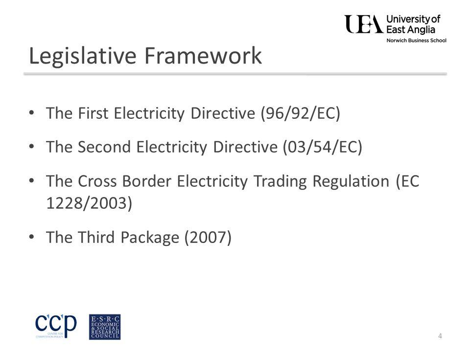 Legislative Framework The First Electricity Directive (96/92/EC) The Second Electricity Directive (03/54/EC) The Cross Border Electricity Trading Regu