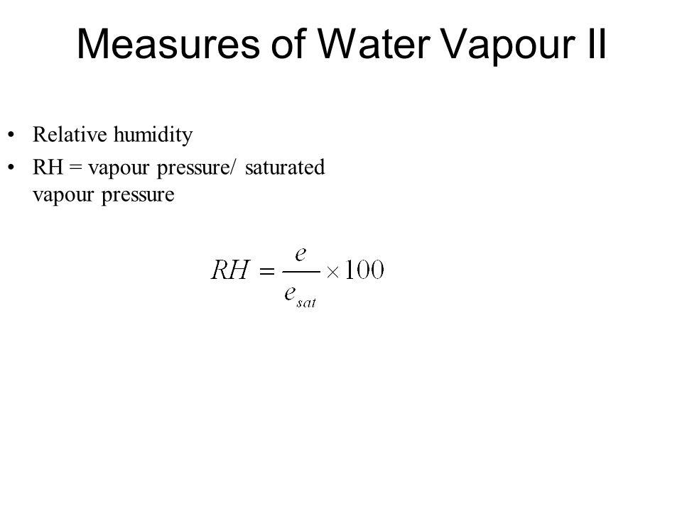 Measures of Water Vapour II Relative humidity RH = vapour pressure/ saturated vapour pressure