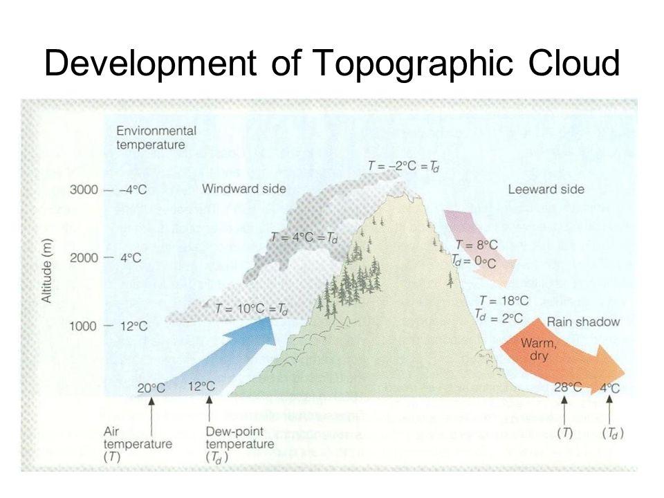 Development of Topographic Cloud