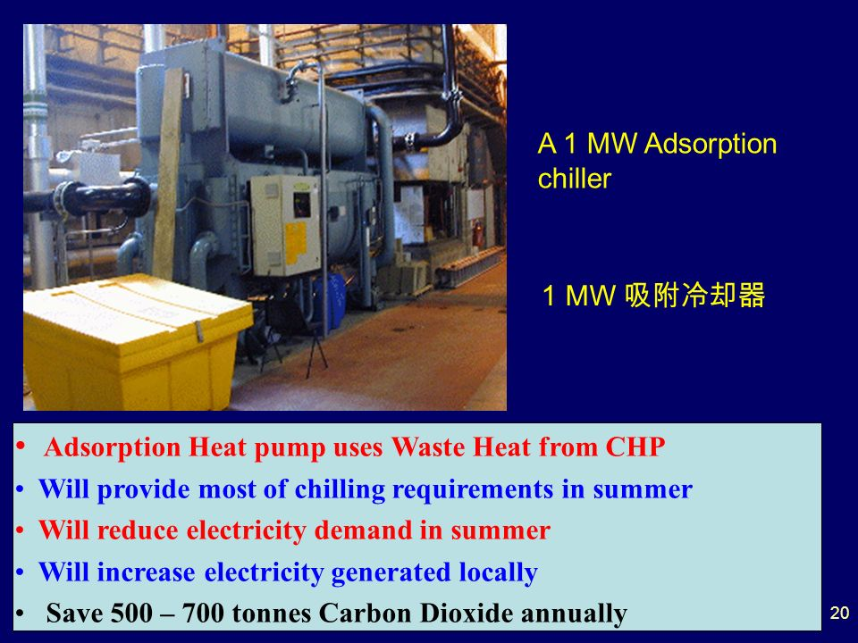 20 A 1 MW Adsorption chiller 1 MW Adsorption Heat pump uses Waste Heat from CHP Will provide most of chilling requirements in summer Will reduce elect