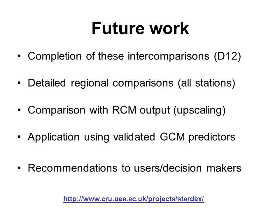 Future work Completion of these intercomparisons (D12) Detailed regional comparisons (all stations) Comparison with RCM output (upscaling) Application