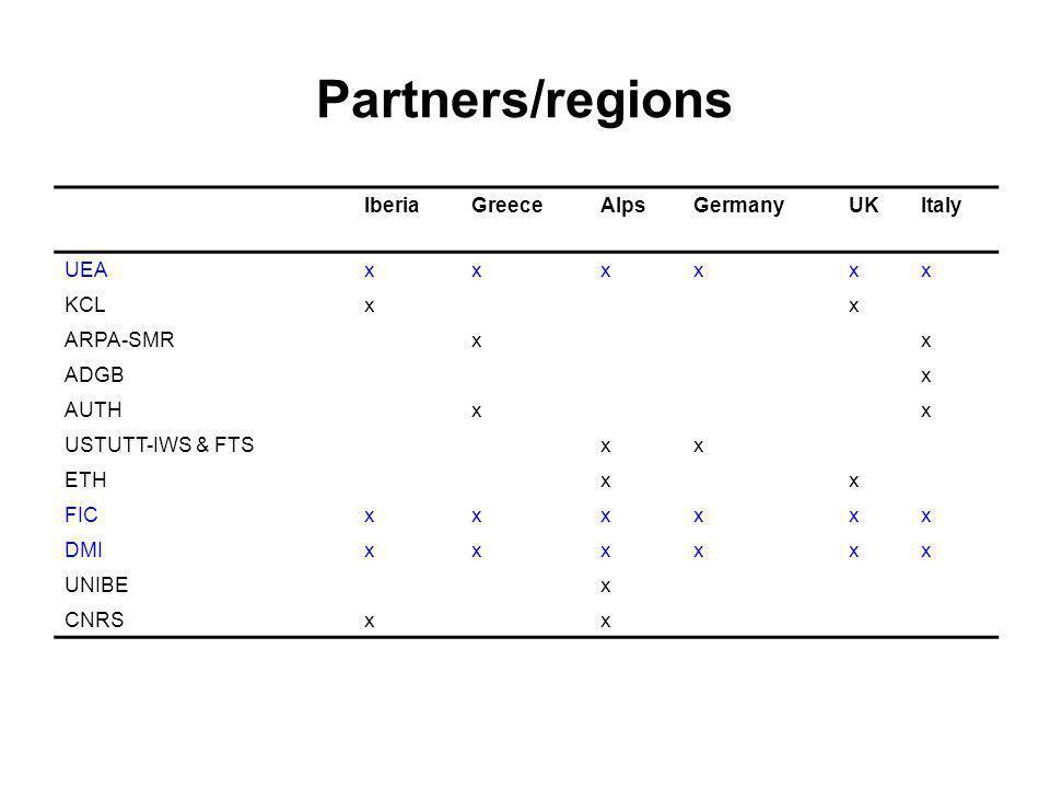 Partners/regions IberiaGreeceAlpsGermanyUKItaly UEAxxxxxx KCLxx ARPA-SMRxx ADGBx AUTHxx USTUTT-IWS & FTSxx ETHxx FICxxxxxx DMIxxxxxx UNIBEx CNRSxx