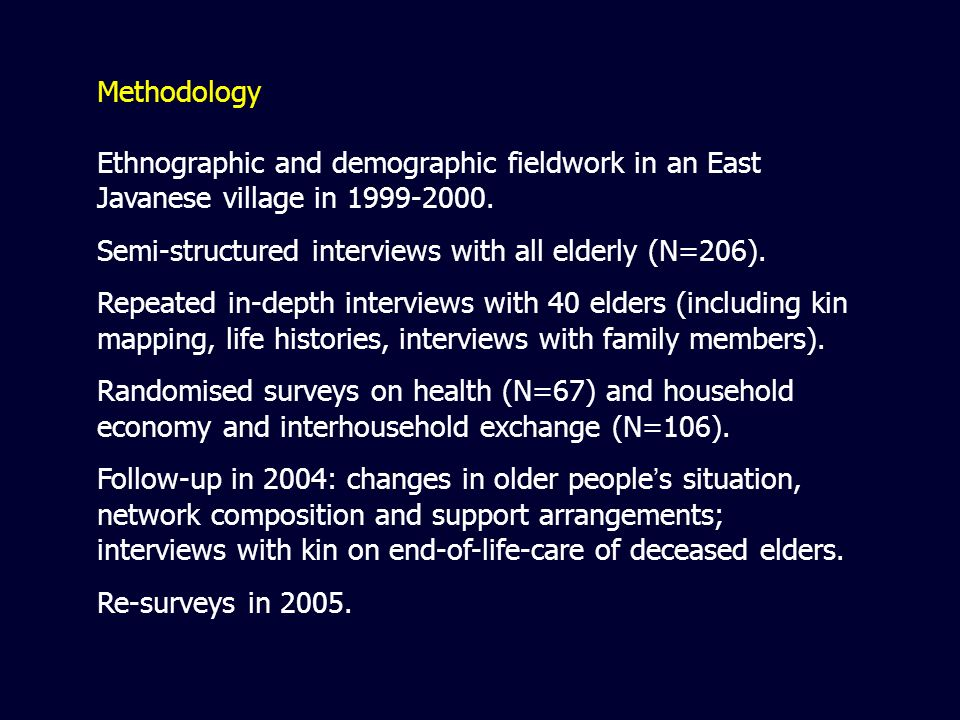 Methodology Ethnographic and demographic fieldwork in an East Javanese village in 1999-2000.