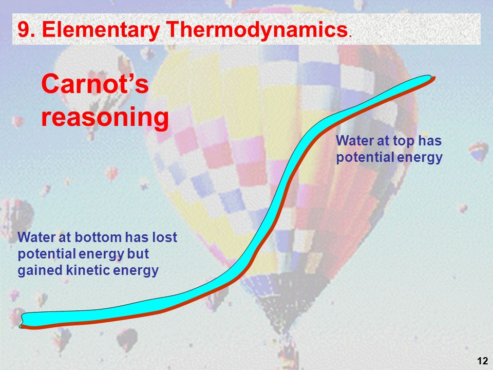 12 9. Elementary Thermodynamics. Carnots reasoning Water at top has potential energy Water at bottom has lost potential energy but gained kinetic ener