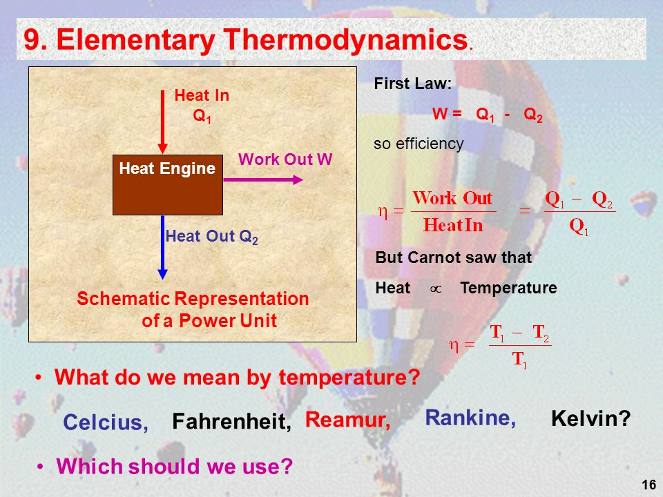 16 9. Elementary Thermodynamics. Schematic Representation of a Power Unit Heat Engine Heat In Q 1 Heat Out Q 2 Work Out W First Law: W = Q 1 - Q 2 so