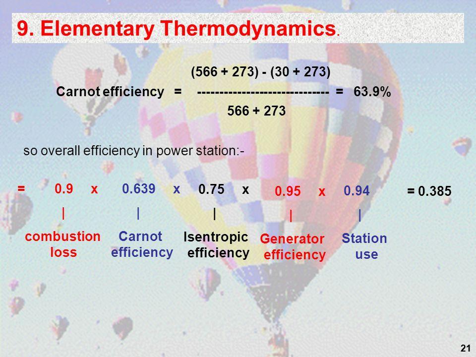 21 9. Elementary Thermodynamics. (566 + 273) - (30 + 273) Carnot efficiency = ------------------------------ = 63.9% 566 + 273 so overall efficiency i