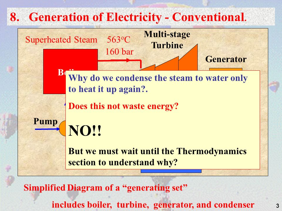 3 8. Generation of Electricity - Conventional. Pump Multi-stage Turbine Generator Boiler Condenser Simplified Diagram of a generating set includes boi