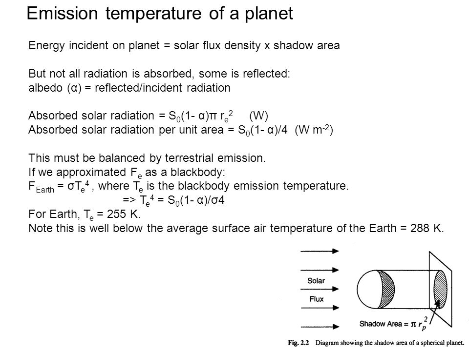 Emission temperature of a planet Energy incident on planet = solar flux density x shadow area But not all radiation is absorbed, some is reflected: al
