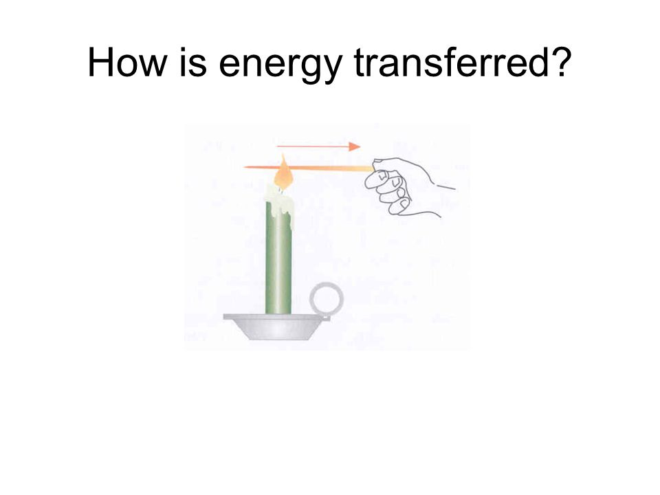 Energy balance at the top of the atmosphere There must be a poleward transport of energy to balance out the net gain at the equator and the net loss at the poles.