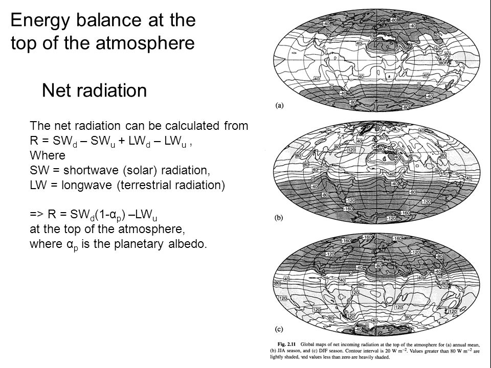 Energy balance at the top of the atmosphere The net radiation can be calculated from R = SW d – SW u + LW d – LW u, Where SW = shortwave (solar) radia
