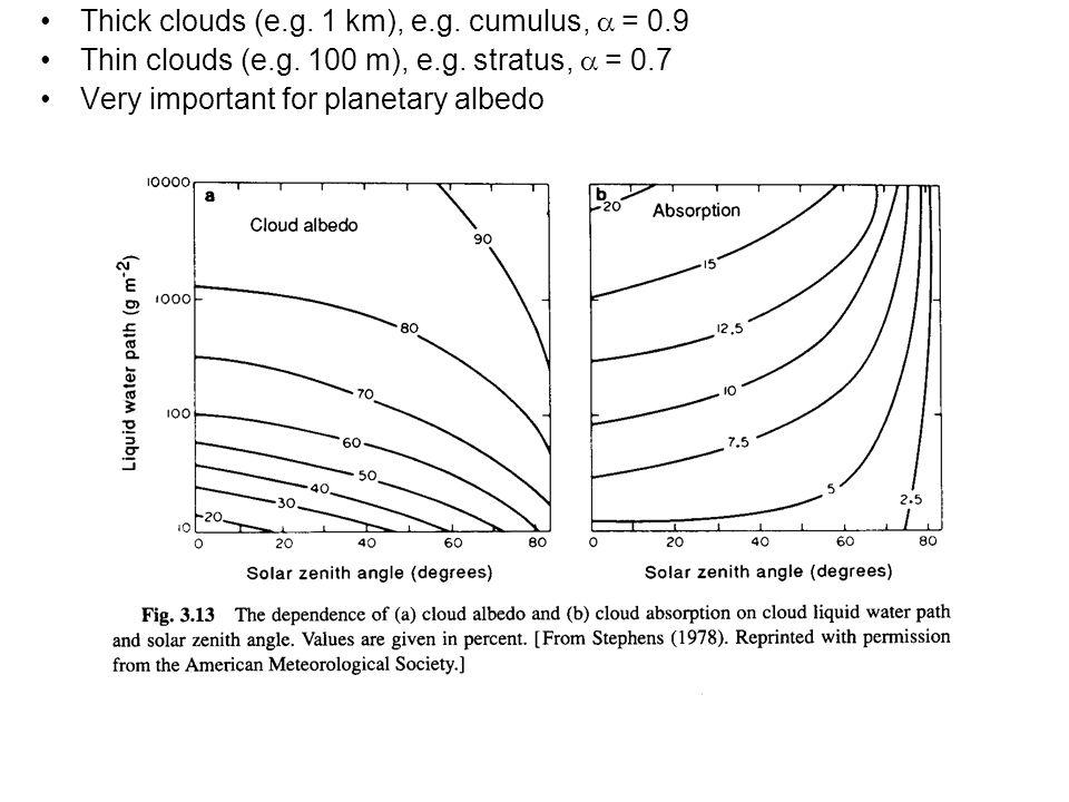 Thick clouds (e.g. 1 km), e.g. cumulus, = 0.9 Thin clouds (e.g. 100 m), e.g. stratus, = 0.7 Very important for planetary albedo