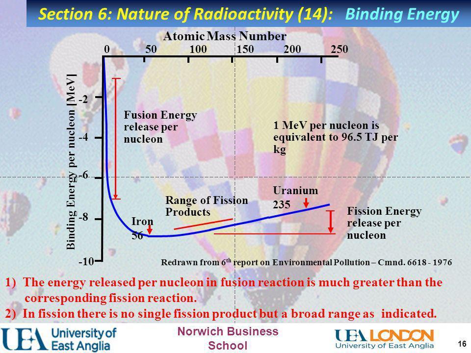 Norwich Business School 1524/04/2014 n 4 He 2H2H 3H3H Deuterium Tritium Deuterium – Tritium fusion (3.5 MeV) (14.1 MeV) In each reaction 17.6 MeV is l