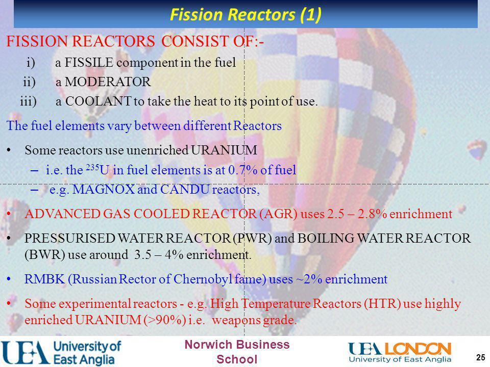 Norwich Business School 24 6.Nuclear Power – The Basics 7.Nuclear Power: Fission reactors a)General Introduction b)MAGNOX Reactors c)AGR Reactors d)CA