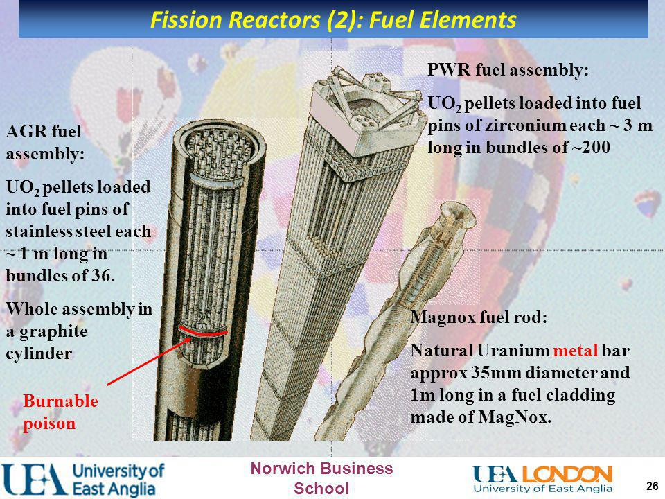 Norwich Business School 25 FISSION REACTORS CONSIST OF:- i) a FISSILE component in the fuel ii) a MODERATOR iii) a COOLANT to take the heat to its poi