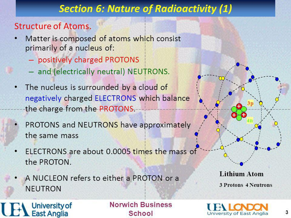 Norwich Business School 2 6. Nature of Radioactivity Structure of the Atom Radioactive Emissions Half Life of Elements Fission Fusion Chain Reactions