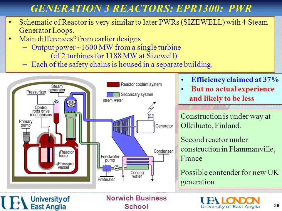 Norwich Business School 37 FUEL TYPE - depleted Uranium or UO 2 surround PU in centre of core. All elements clad in stainless steel. MODERATOR - NONE