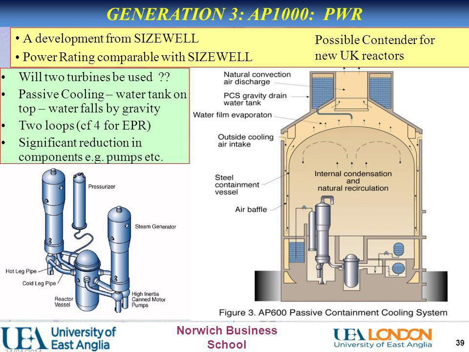 Norwich Business School 38 Schematic of Reactor is very similar to later PWRs (SIZEWELL) with 4 Steam Generator Loops. Main differences? from earlier